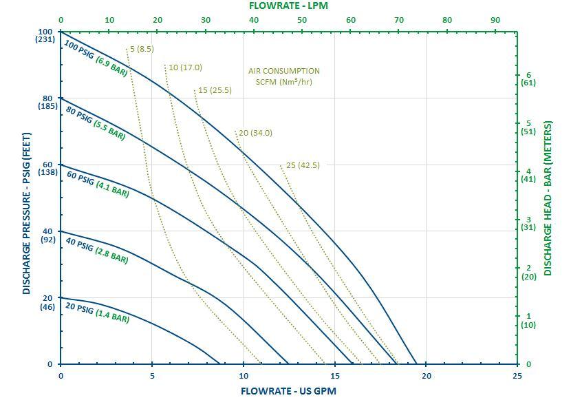 FT05 non metallic curve