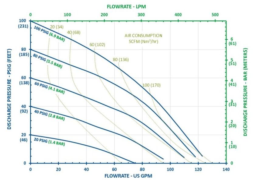 thumbnail of FT15 plastic curve