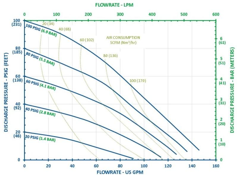 thumbnail of FT20 plastic curve
